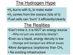 the hydrogen hype