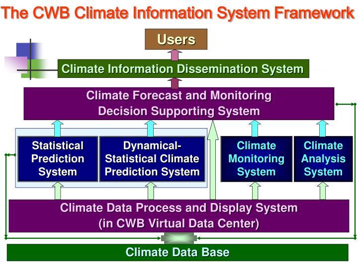 The CWB Climate Information System Framework