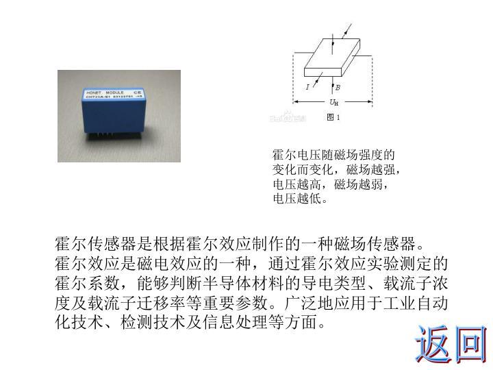 霍尔电压随磁场强度的变化而变化,磁场越强,电压越高,磁场越弱,电压越低。