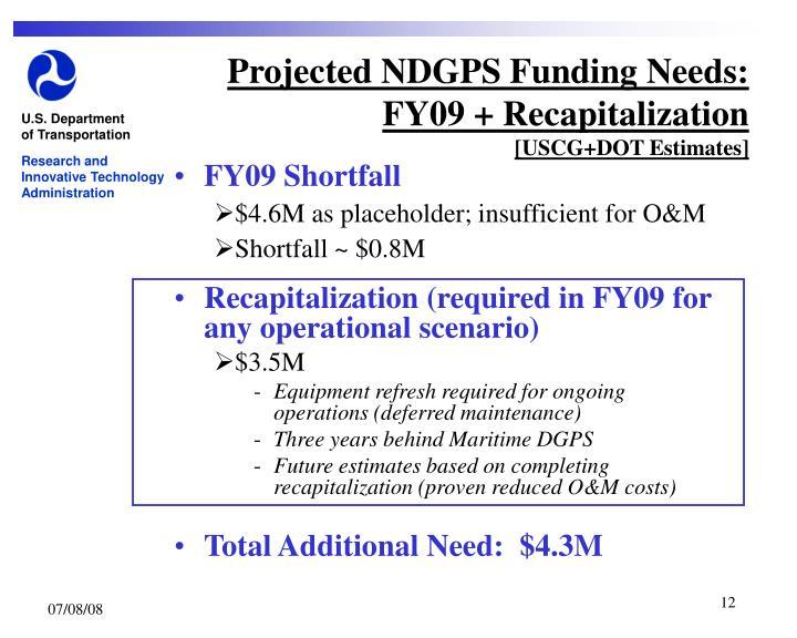 Projected NDGPS Funding Needs: