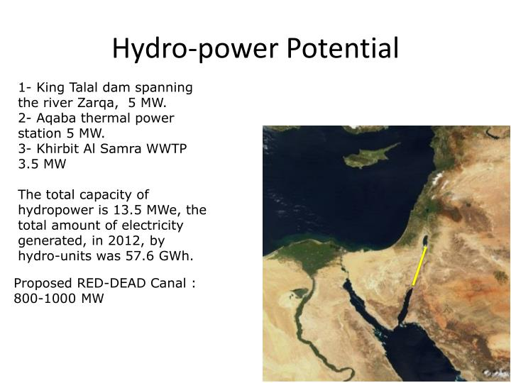 Hydro-power Potential
