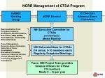 ncrr management of ctsa program