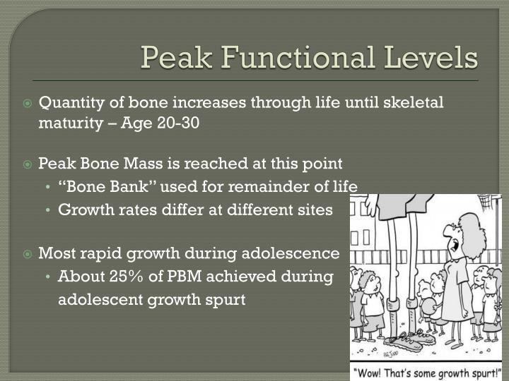 Peak Functional Levels