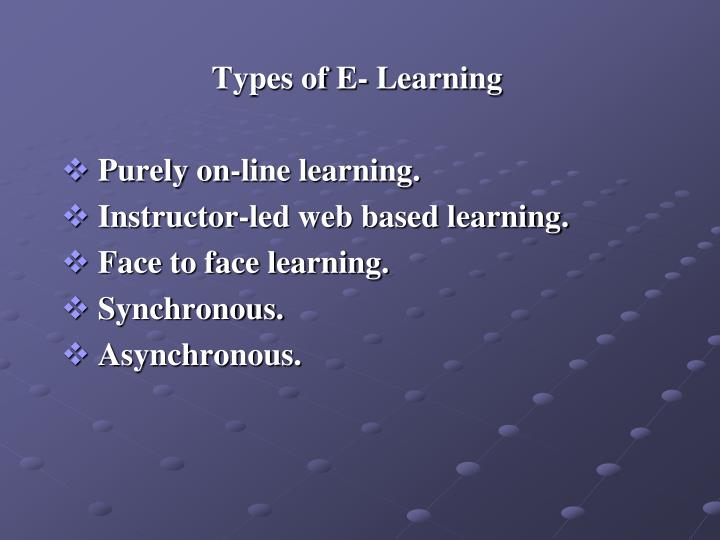 Types of E- Learning