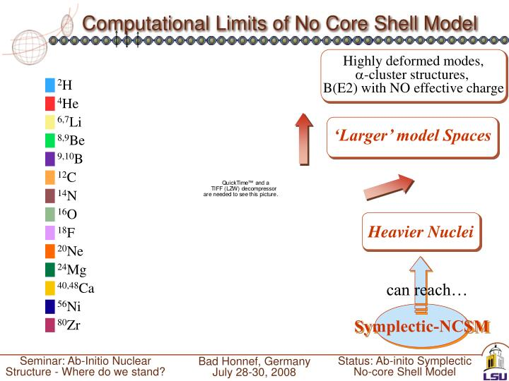 Computational Limits of No Core Shell Model