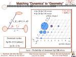 matching dynamics to geometry