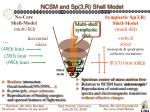 ncsm and sp 3 r shell model