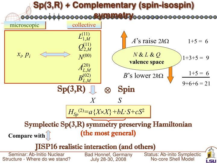 Sp(3,R) + Complementary (spin-isospin) symmetry