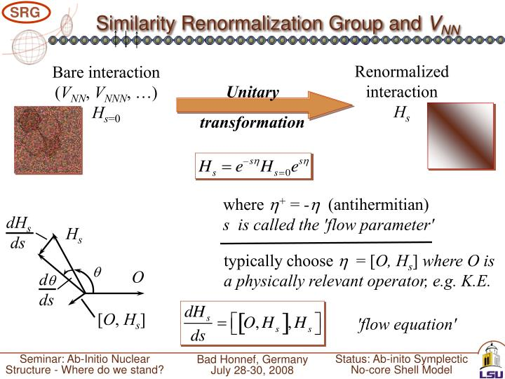 Similarity Renormalization Group and