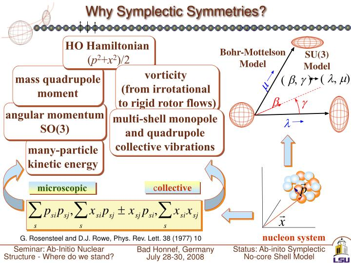 Why Symplectic Symmetries?