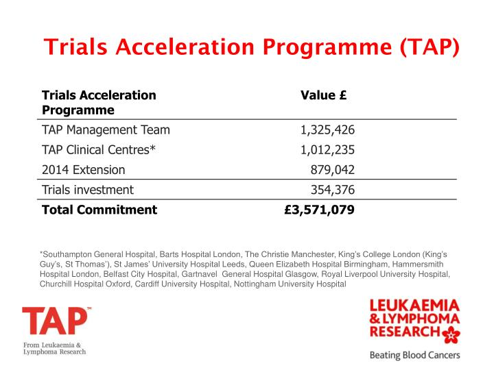 Trials Acceleration Programme (TAP)