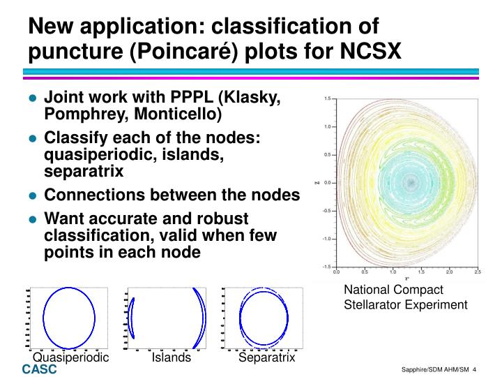 New application: classification of puncture (Poincaré) plots for NCSX