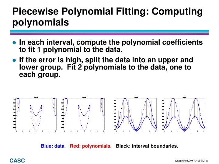 Piecewise Polynomial Fitting: Computing polynomials