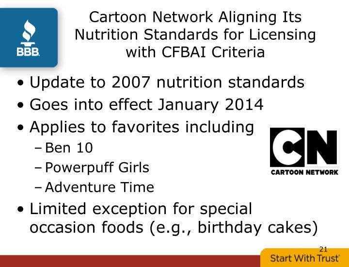 Cartoon Network Aligning Its Nutrition Standards for Licensing with CFBAI Criteria