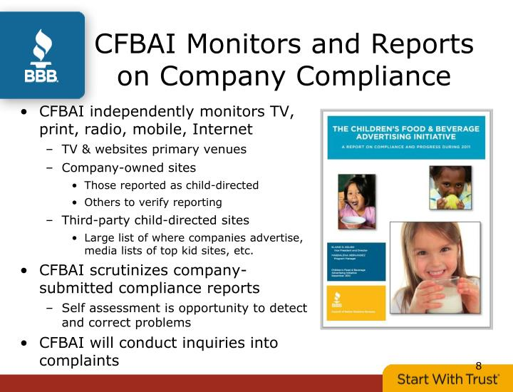 CFBAI Monitors and Reports on Company Compliance