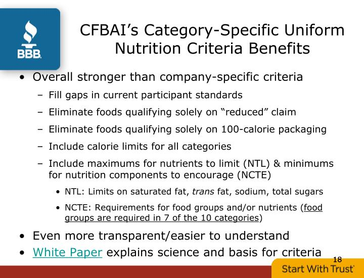 CFBAI's Category-Specific Uniform Nutrition Criteria Benefits