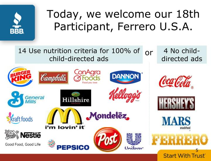 Today, we welcome our 18th Participant, Ferrero U.S.A.