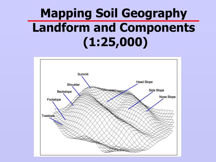 Mapping Soil Geography