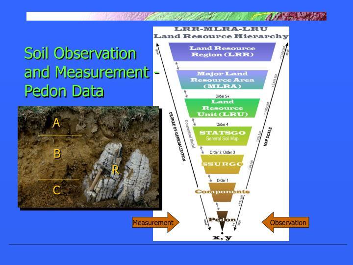 Soil Observation