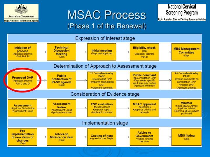 MSAC Process