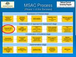msac process phase 1 of the renewal