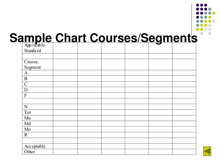 Sample Chart Courses/Segments