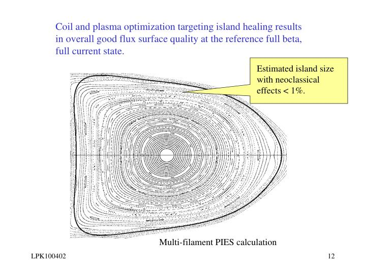 Coil and plasma optimization targeting island healing results in overall good flux surface quality at the reference full beta, full current state.