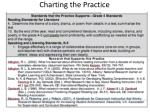 charting the practice1