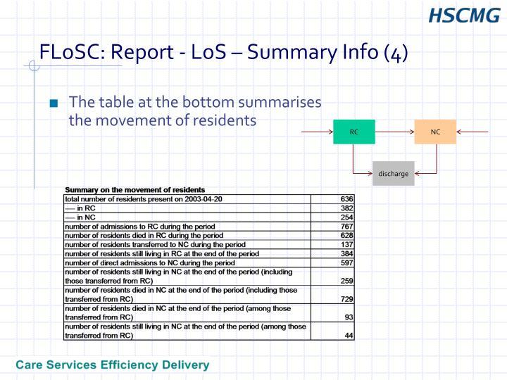 FLoSC: Report - LoS – Summary Info (4)