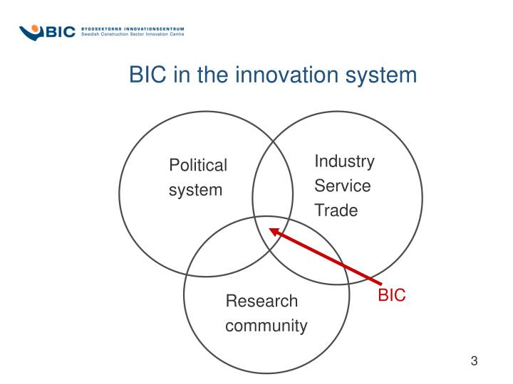 BIC in the innovation system