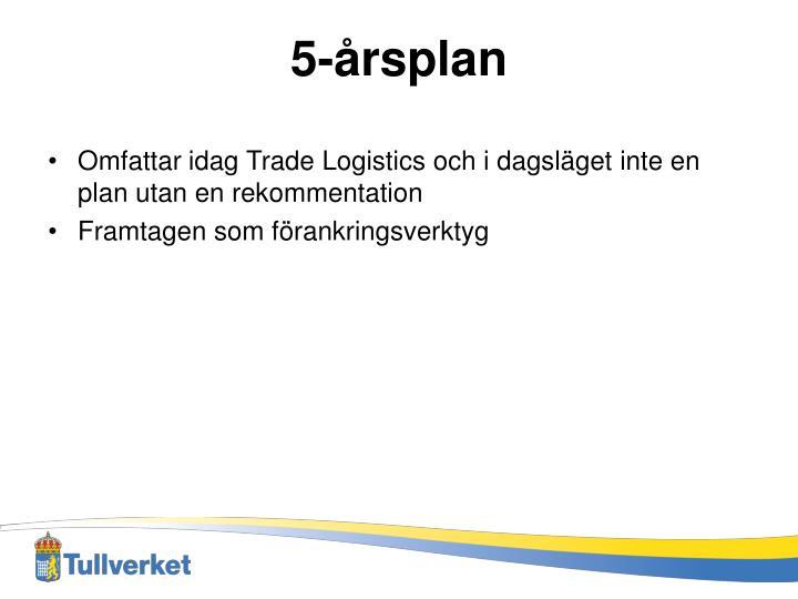 Omfattar idag Trade Logistics och i dagsläget inte en plan utan en rekommentation