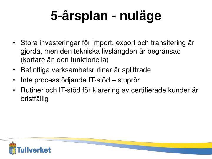 Stora investeringar för import, export och transitering är gjorda, men den tekniska livslängden är begränsad (kortare än den funktionella)