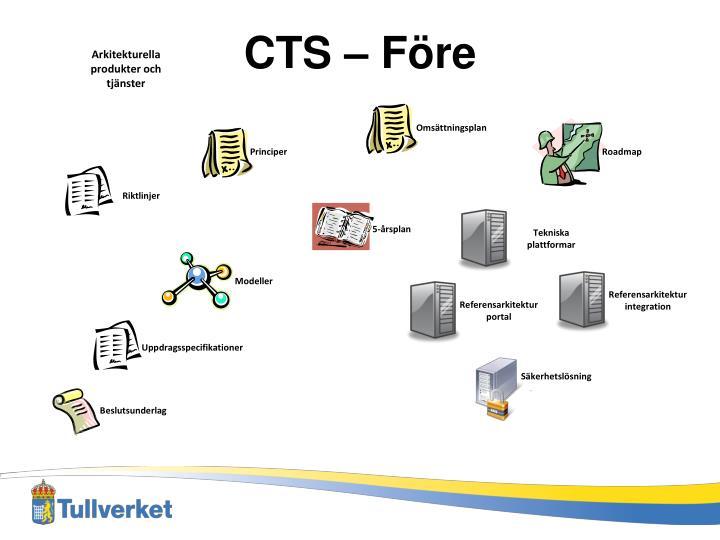 CTS – Före