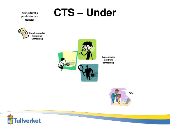 CTS – Under