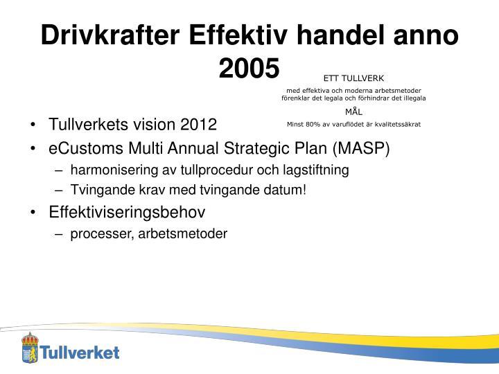Tullverkets vision 2012