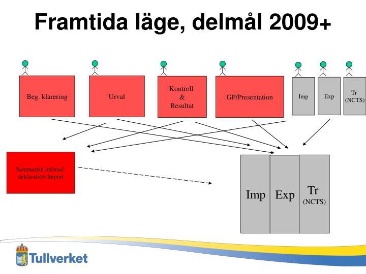 Framtida läge, delmål 2009+