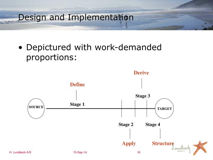 Design and Implementation