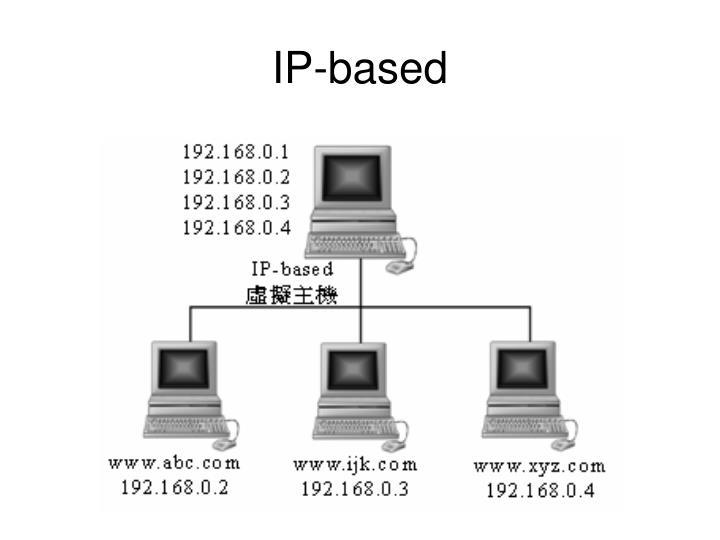 IP-based