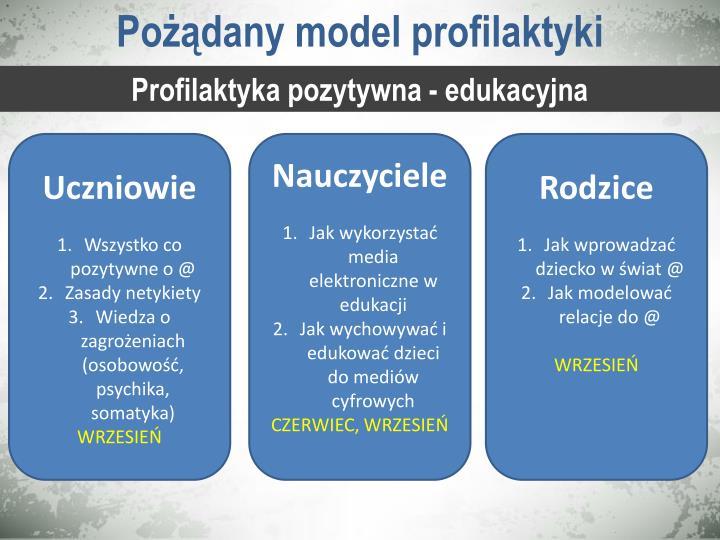 Pożądany model profilaktyki