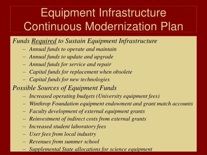 Equipment Infrastructure Continuous Modernization Plan