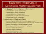 equipment infrastructure continuous modernization plan