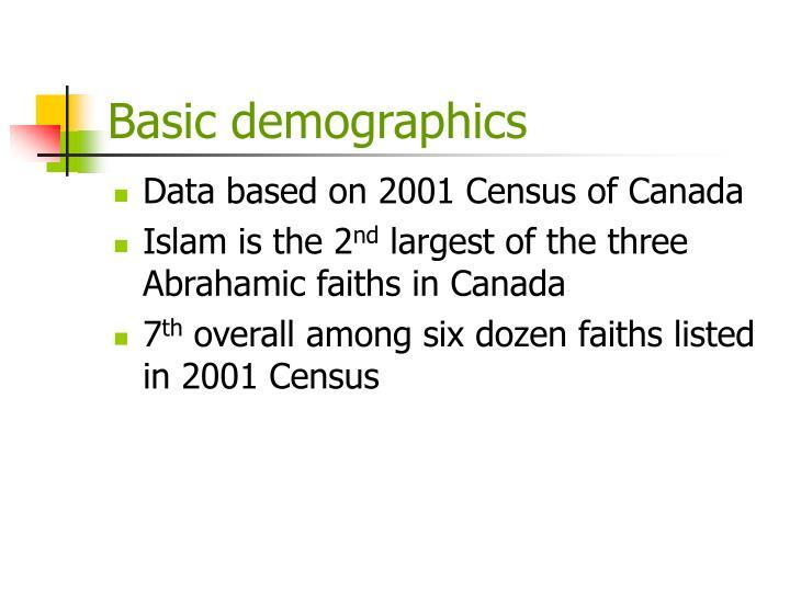 Basic demographics