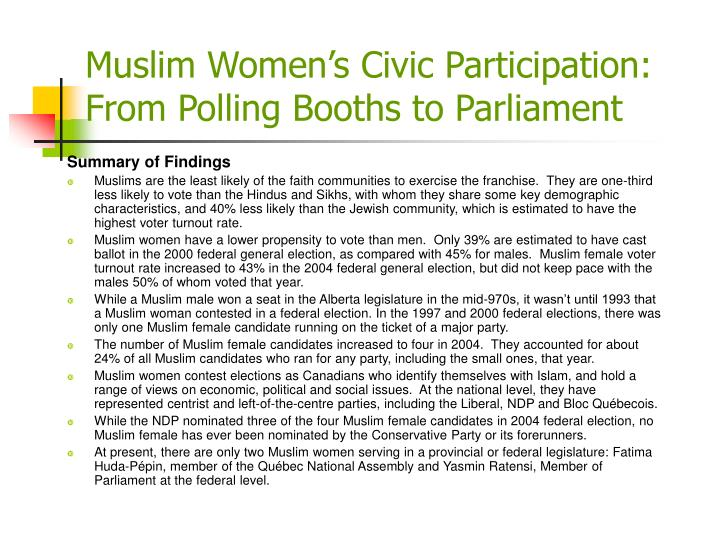 Muslim Women's Civic Participation: From Polling Booths to Parliament