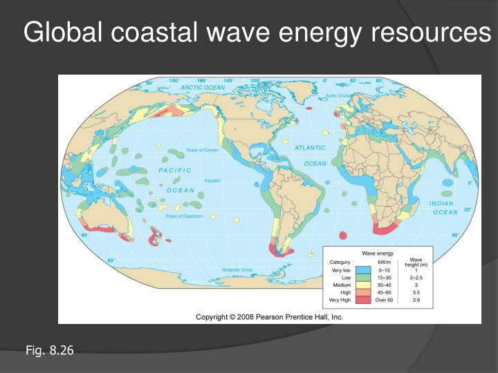 Global coastal wave energy resources