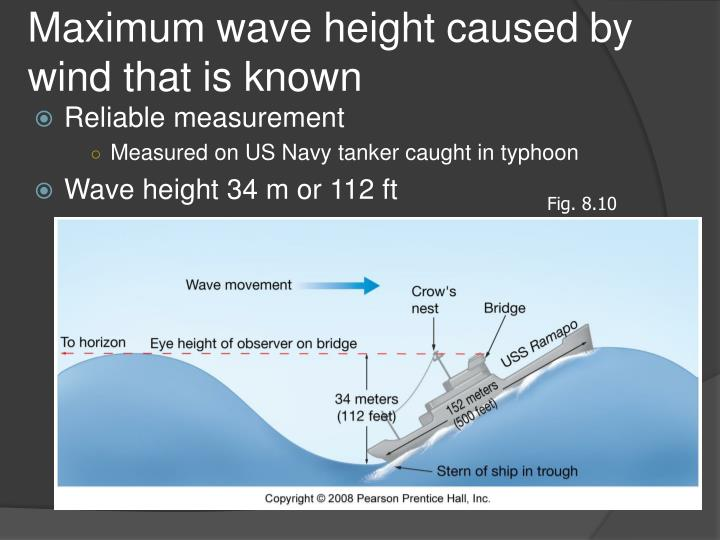 Maximum wave height caused by wind that is known