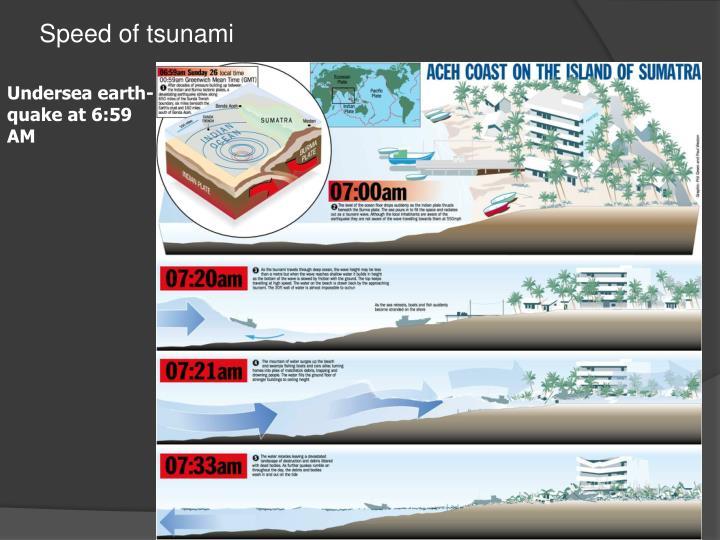 Speed of tsunami
