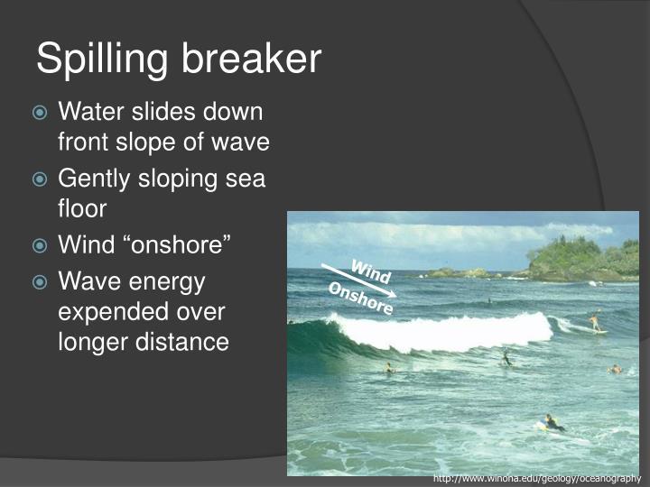 Spilling breaker