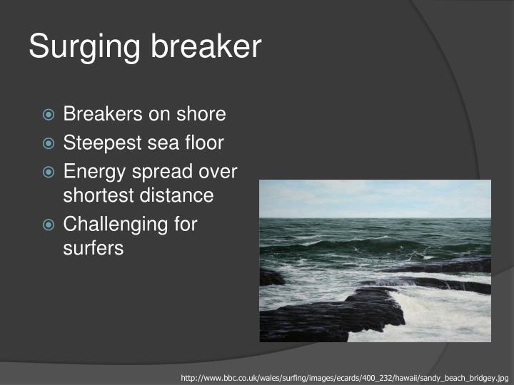 Surging breaker