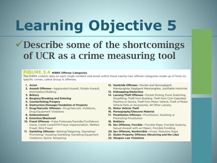 defining and measuring crime Any act that breaks the law and warrans some form of punishmnet.