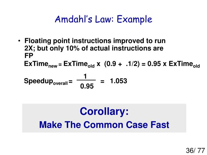 Amdahl's Law: Example